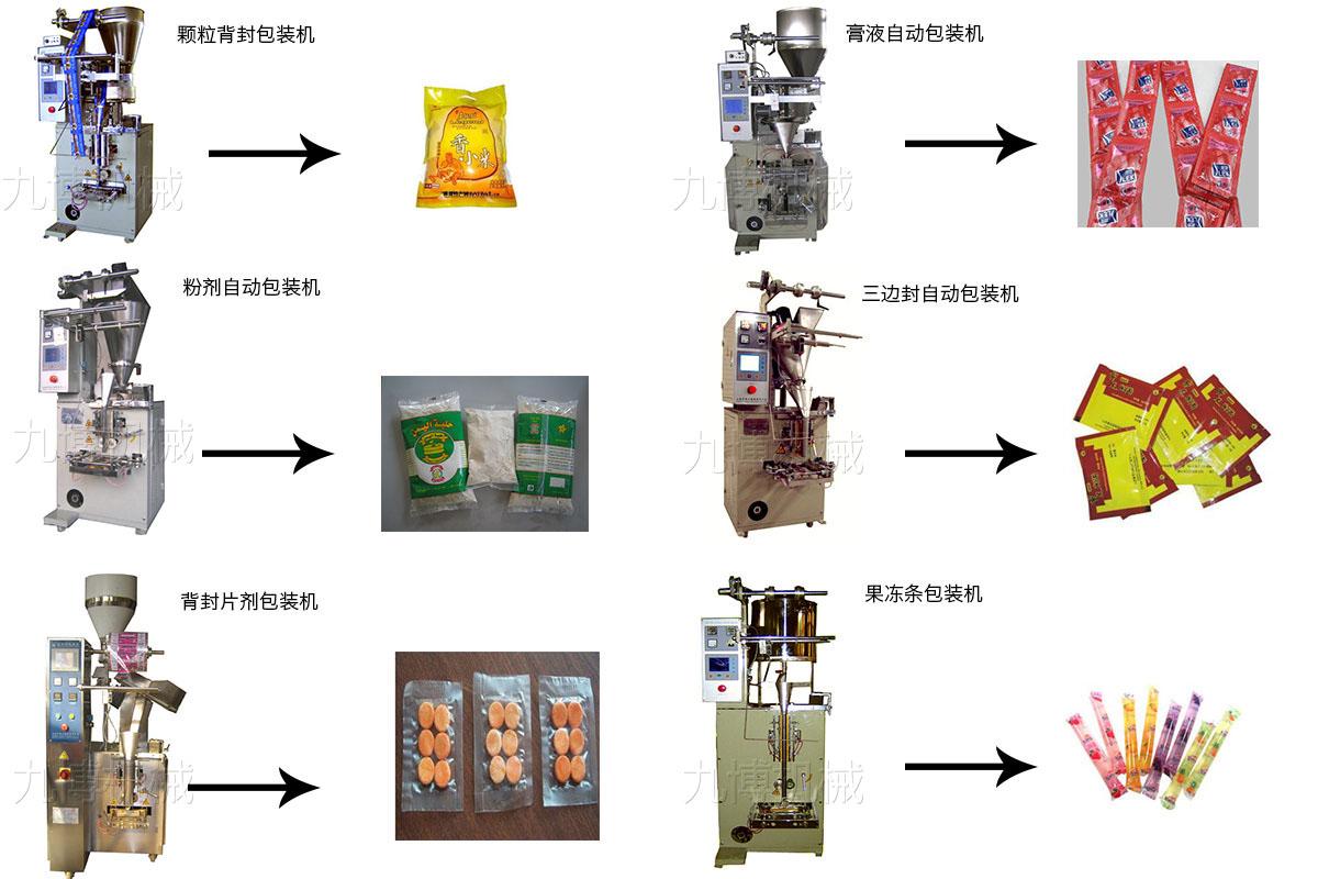 背封片剂包装流程图